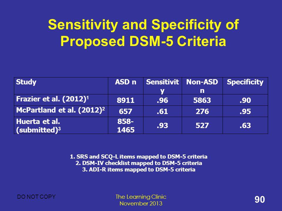 Sensitivity and Specificity of Proposed DSM-5 Criteria StudyASD nSensitivit y Non-ASD n Specificity Frazier et al. (2012) 1 8911.965863.90 McPartland