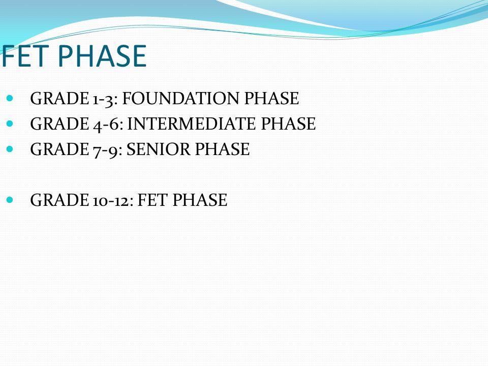 FET PHASE GRADE 1-3: FOUNDATION PHASE GRADE 4-6: INTERMEDIATE PHASE GRADE 7-9: SENIOR PHASE GRADE 10-12: FET PHASE