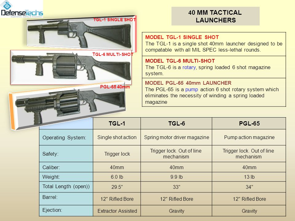 4 0 MM TACTICAL LAUNCHERS MODEL TGL-1 SINGLE SHOT The TGL-1 is a single shot 40mm launcher designed to be compatable with all MIL SPEC less-lethal rou