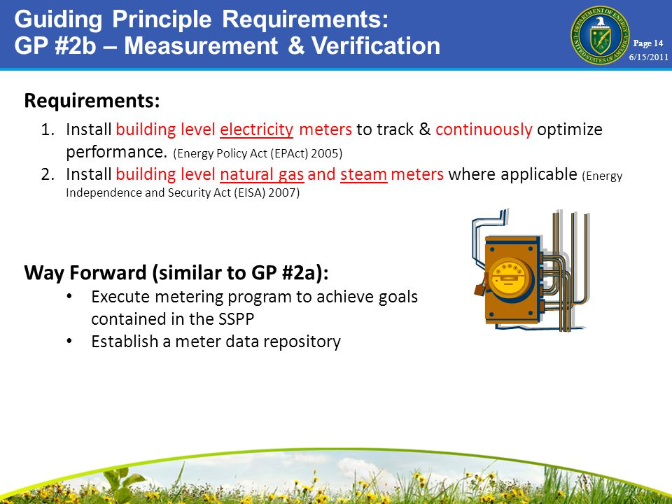 Page 14 Requirements: 1.Install building level electricity meters to track & continuously optimize performance.