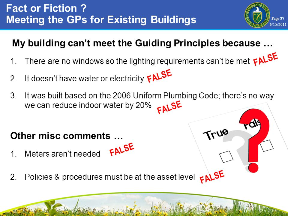 Page 37 My building cant meet the Guiding Principles because … 1.There are no windows so the lighting requirements cant be met 2.It doesnt have water or electricity 3.It was built based on the 2006 Uniform Plumbing Code; theres no way we can reduce indoor water by 20% Other misc comments … 1.Meters arent needed 2.Policies & procedures must be at the asset level Fact or Fiction .