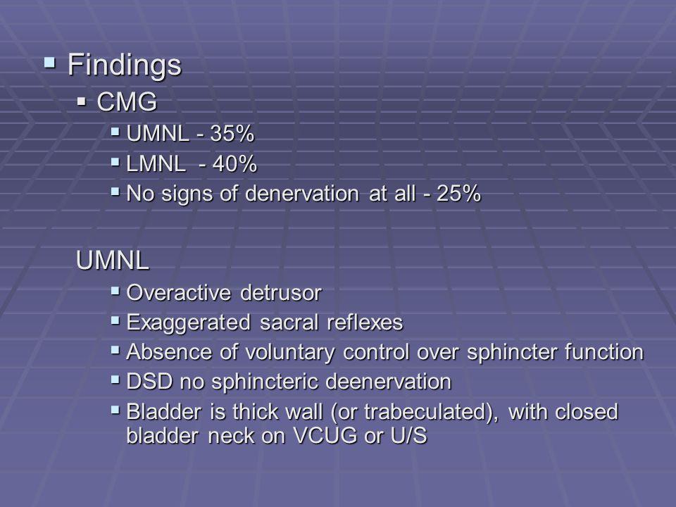 Findings Findings CMG CMG UMNL - 35% UMNL - 35% LMNL - 40% LMNL - 40% No signs of denervation at all - 25% No signs of denervation at all - 25%UMNL Ov