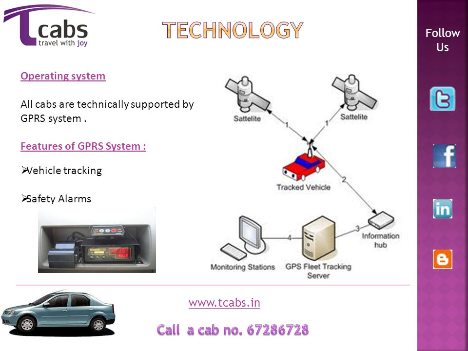 Follow Us www.tcabs.in Panic switch to take care of emergency situations.