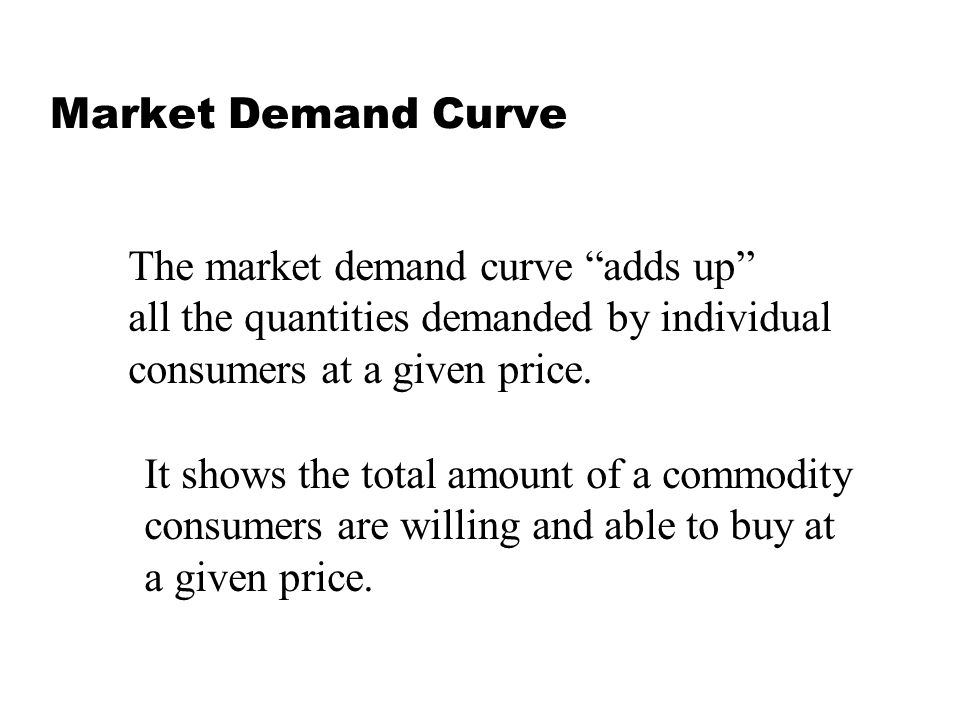 Market Demand Curve The market demand curve adds up all the quantities demanded by individual consumers at a given price. It shows the total amount of