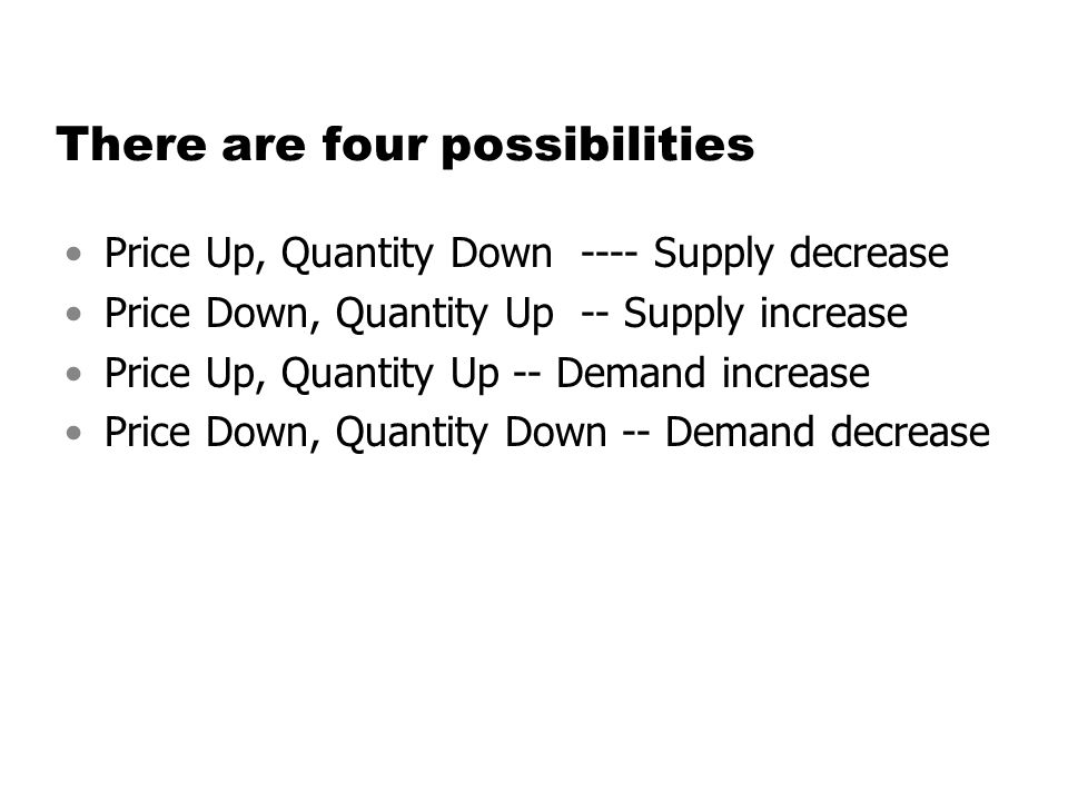 There are four possibilities Price Up, Quantity Down ---- Supply decrease Price Down, Quantity Up -- Supply increase Price Up, Quantity Up -- Demand i