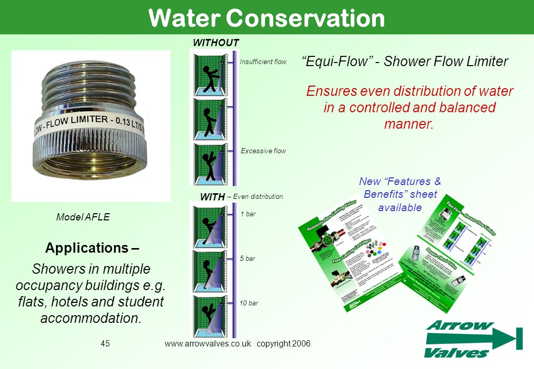www.arrowvalves.co.uk copyright 200645 New Features & Benefits sheet available Water Conservation Equi-Flow - Shower Flow Limiter Ensures even distrib