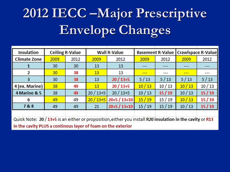 2012 IECC –Major Prescriptive Envelope Changes