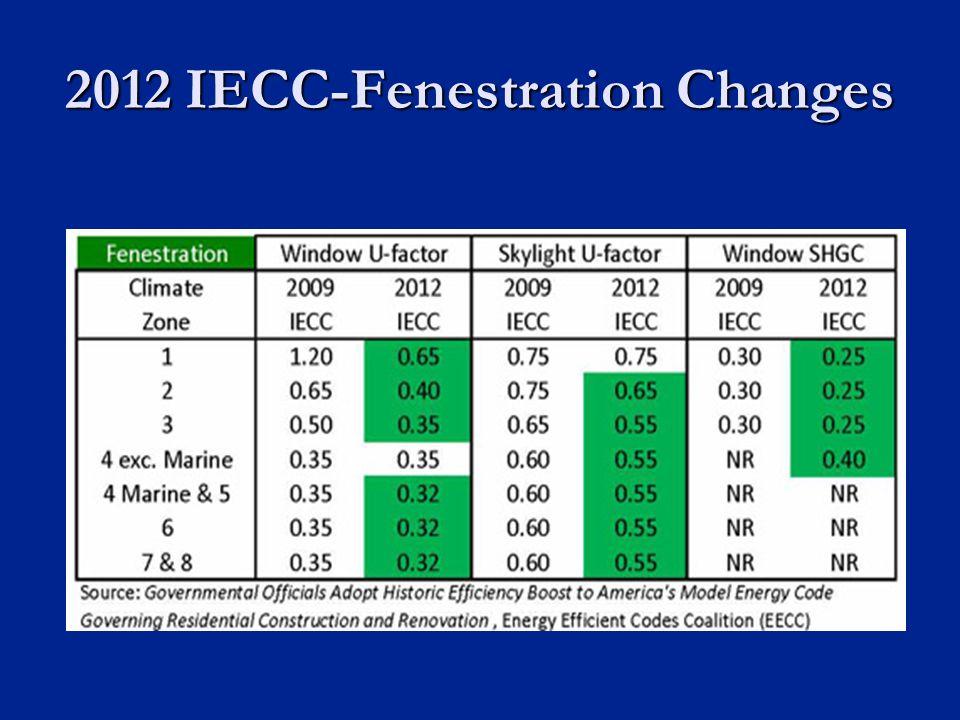 2012 IECC-Fenestration Changes