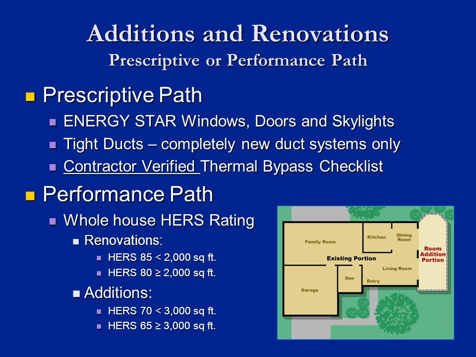 Additions and Renovations Prescriptive or Performance Path Prescriptive Path Prescriptive Path ENERGY STAR Windows, Doors and Skylights ENERGY STAR Windows, Doors and Skylights Tight Ducts – completely new duct systems only Tight Ducts – completely new duct systems only Contractor Verified Thermal Bypass Checklist Contractor Verified Thermal Bypass Checklist Performance Path Performance Path Whole house HERS Rating Whole house HERS Rating Renovations: Renovations: HERS 85 < 2,000 sq ft.