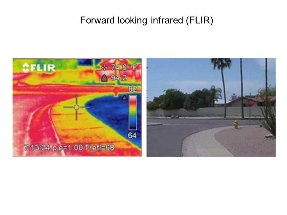 Forward looking infrared (FLIR)
