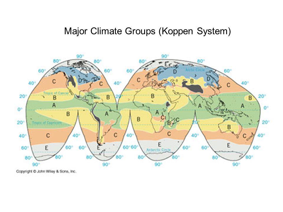 Major Climate Groups (Koppen System)
