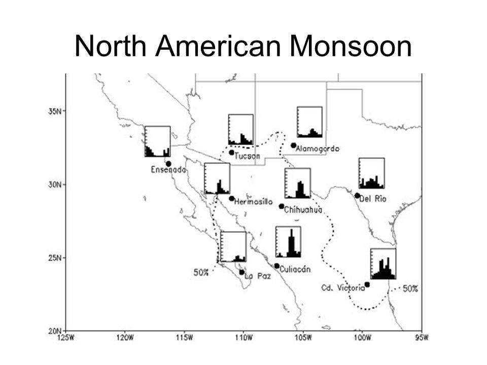 North American Monsoon