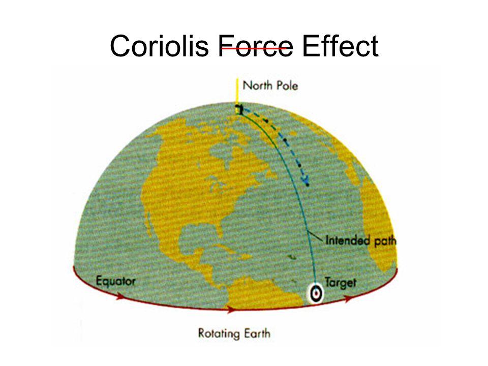Coriolis Force Effect