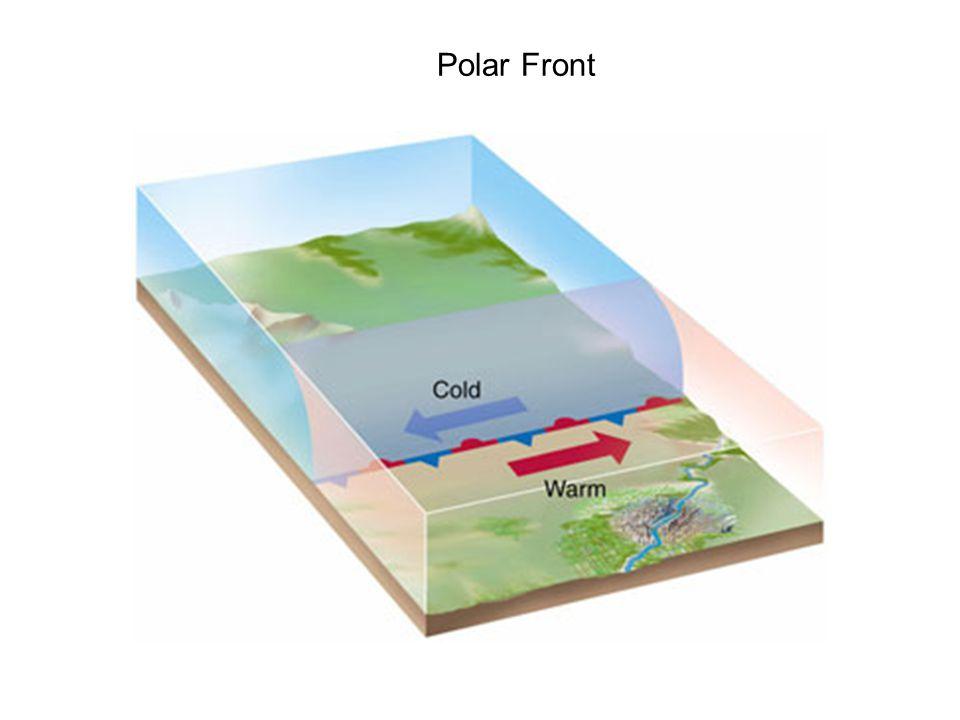 Polar Front
