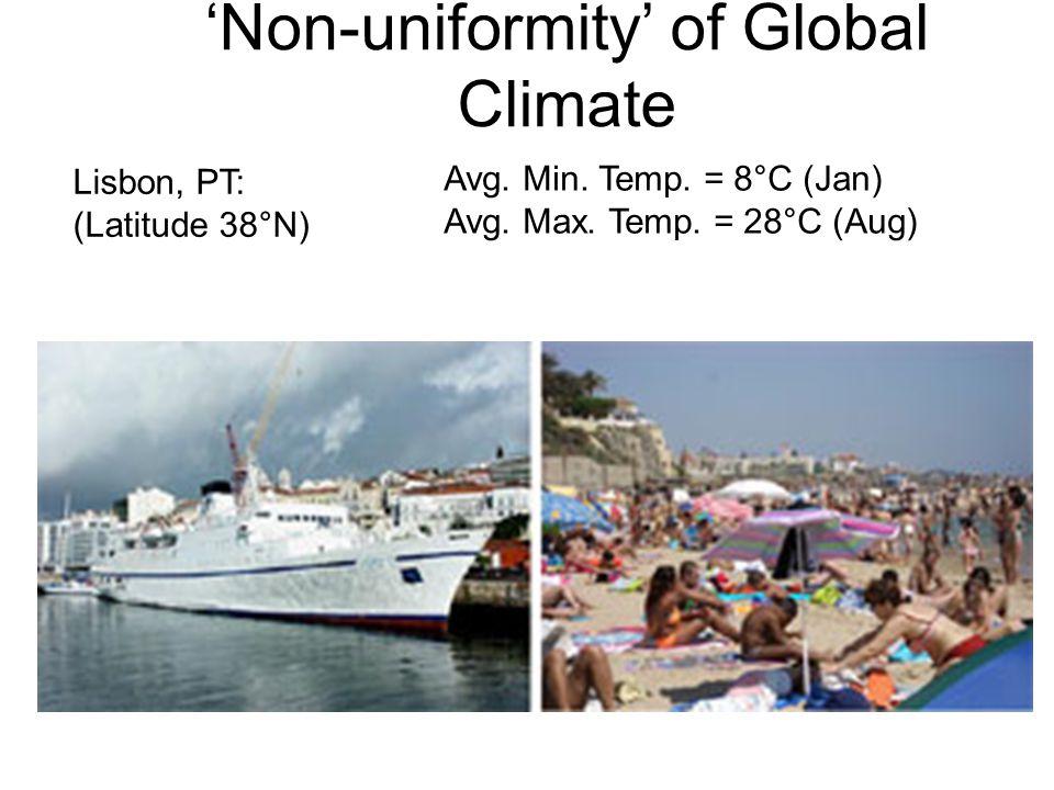 Non-uniformity of Global Climate Lisbon, PT: (Latitude 38°N) Avg. Min. Temp. = 8°C (Jan) Avg. Max. Temp. = 28°C (Aug)