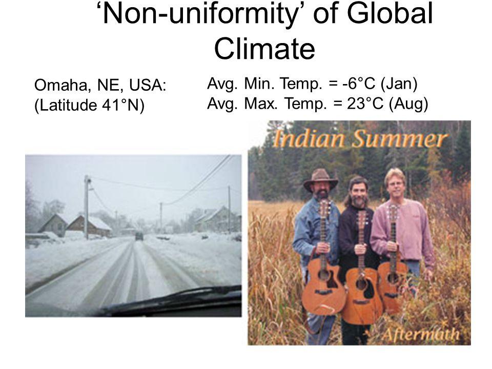 Non-uniformity of Global Climate Omaha, NE, USA: (Latitude 41°N) Avg. Min. Temp. = -6°C (Jan) Avg. Max. Temp. = 23°C (Aug)