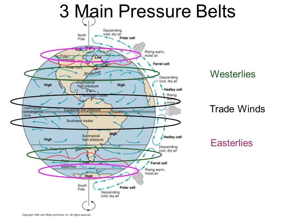 3 Main Pressure Belts Easterlies Westerlies Trade Winds