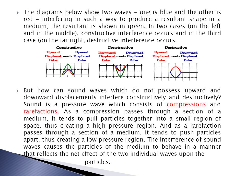 The diagrams below show two waves - one is blue and the other is red - interfering in such a way to produce a resultant shape in a medium; the resulta