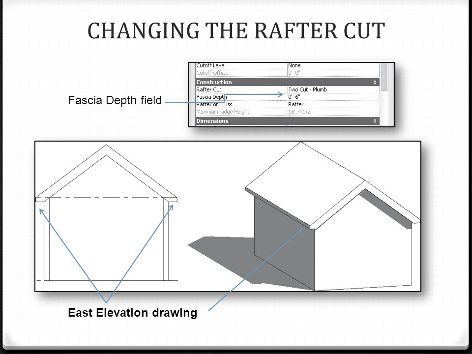 CHANGING THE RAFTER CUT Fascia Depth field East Elevation drawing