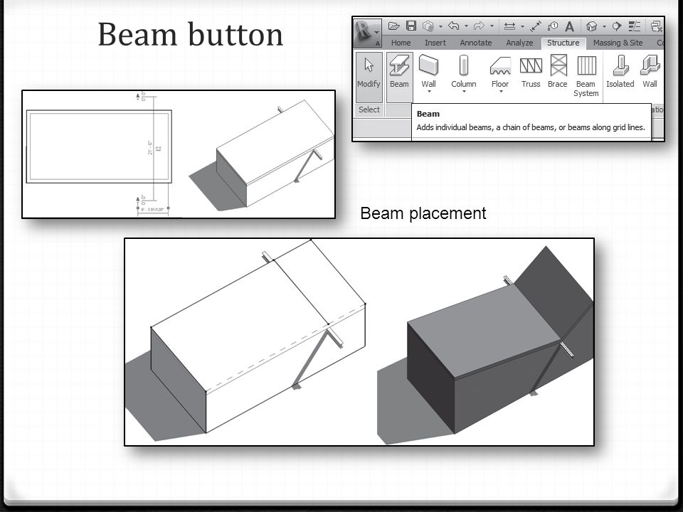 Beam button Beam placement