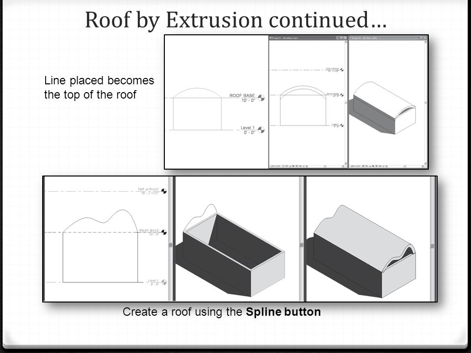 Roof by Extrusion continued… Create a roof using the Spline button Line placed becomes the top of the roof