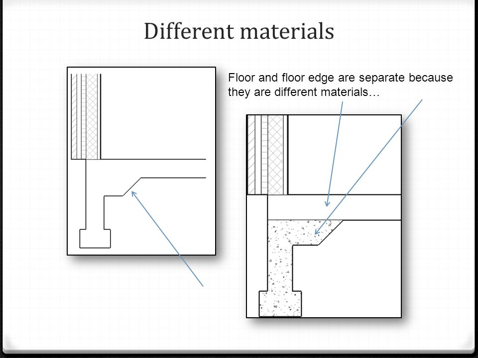 Different materials Floor and floor edge are separate because they are different materials…