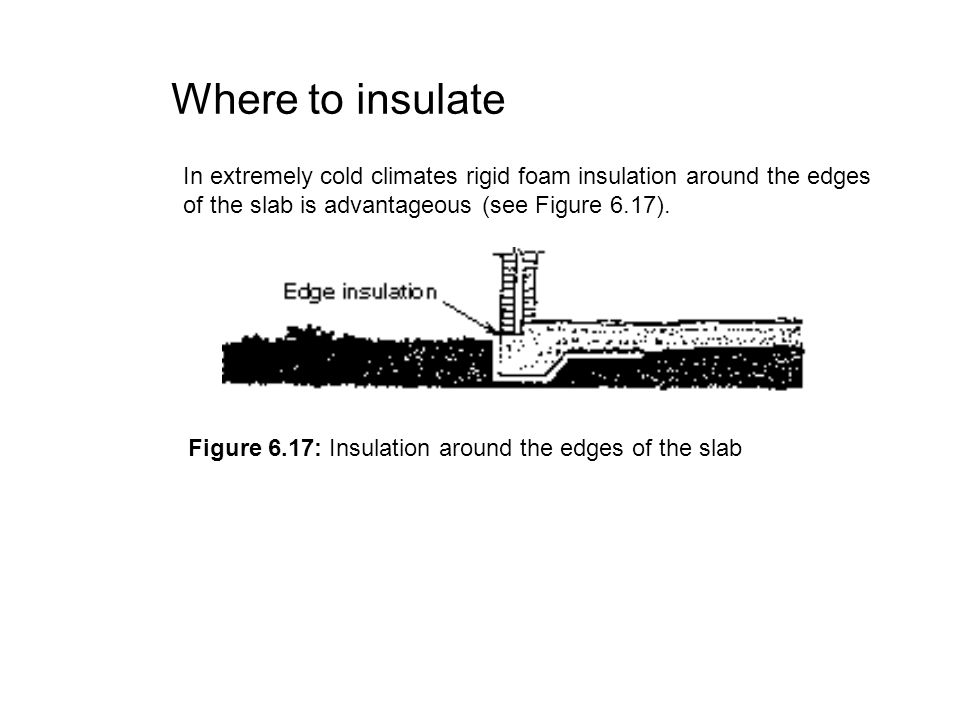 Where to insulate In extremely cold climates rigid foam insulation around the edges of the slab is advantageous (see Figure 6.17). Figure 6.17: Insula