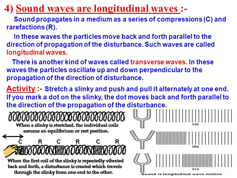 4) Sound waves are longitudinal waves :- Sound propagates in a medium as a series of compressions (C) and rarefactions (R). In these waves the particl