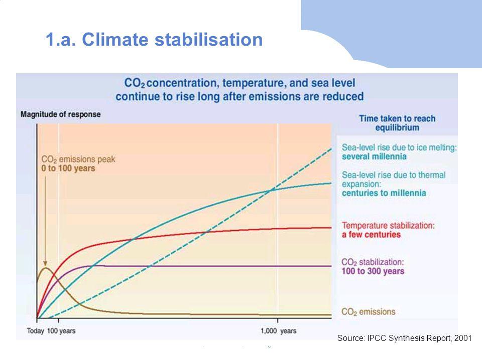 5 March 2009, Szentendre, The Regional Environmental Center34 Relevant contact details for Ecofys & SenterNovem Dr.