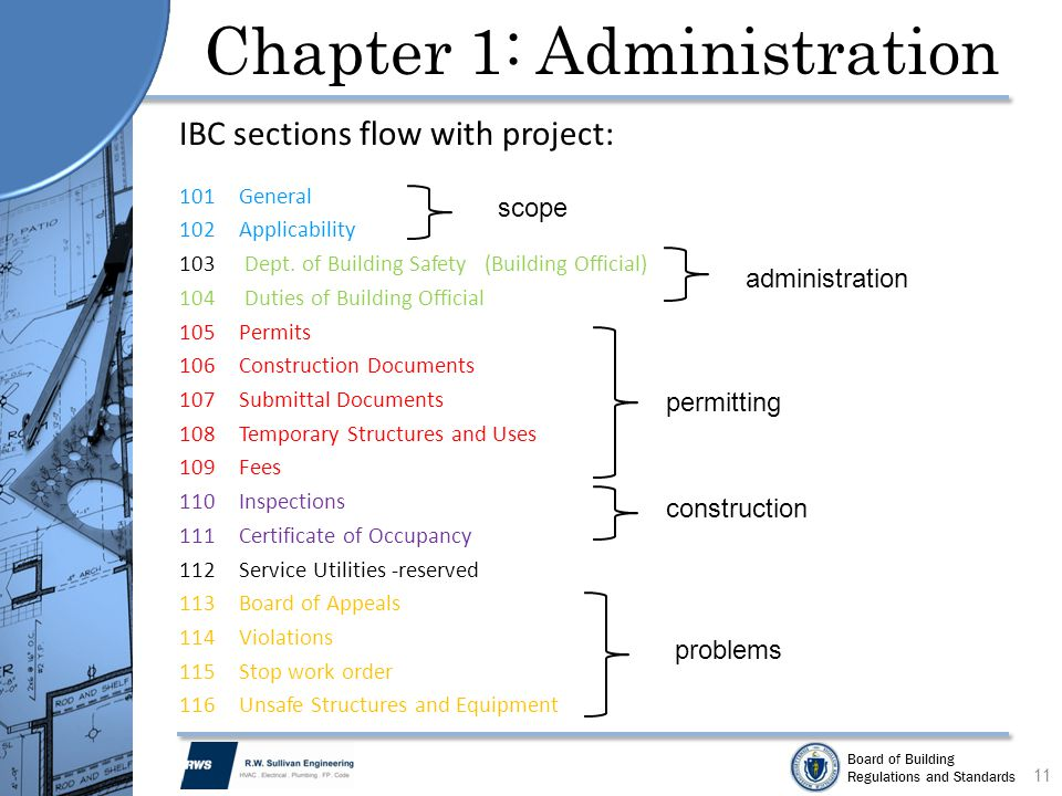 Board of Building Regulations and Standards Chapter 1: Administration IBC sections flow with project: 101General 102Applicability 103 Dept. of Buildin
