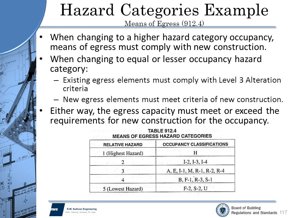 Board of Building Regulations and Standards Hazard Categories Example Means of Egress (912.4) When changing to a higher hazard category occupancy, mea