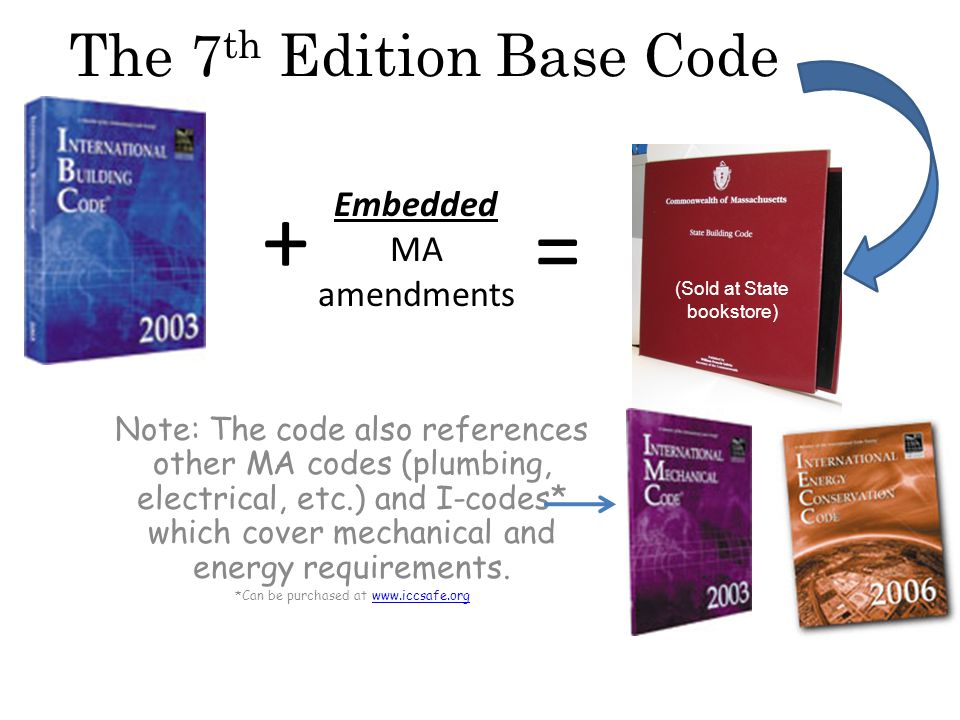 The 7 th Edition Base Code Note: The code also references other MA codes (plumbing, electrical, etc.) and I-codes* which cover mechanical and energy r