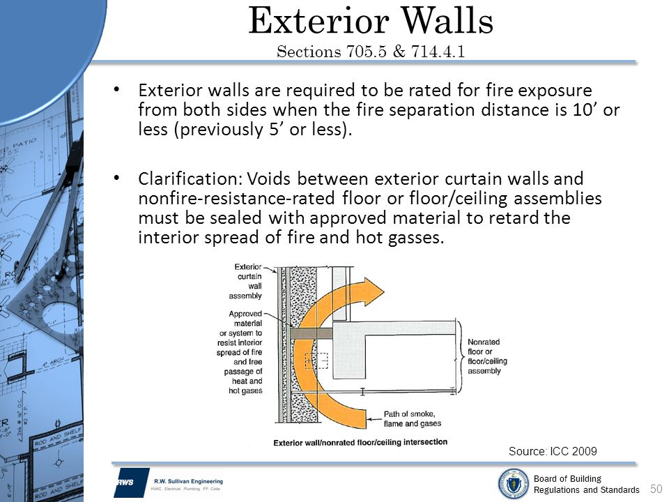 Board of Building Regulations and Standards Exterior Walls Sections 705.5 & 714.4.1 Exterior walls are required to be rated for fire exposure from bot