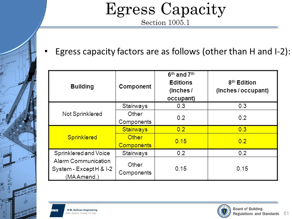 Board of Building Regulations and Standards Egress Capacity Section 1005.1 Egress capacity factors are as follows (other than H and I-2): BuildingComp
