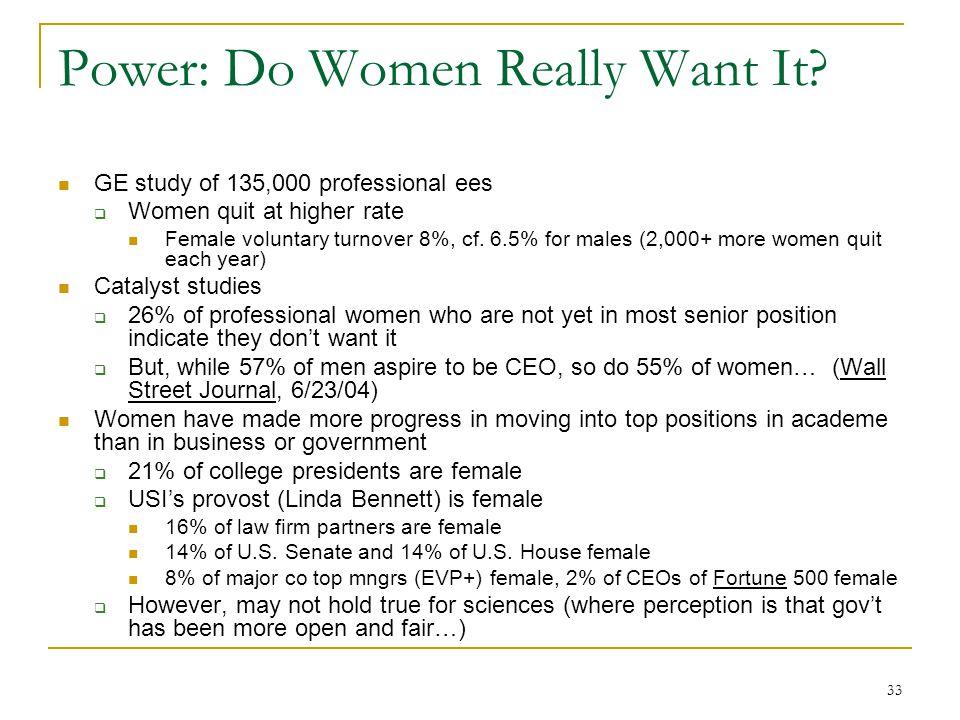 33 Power: Do Women Really Want It.