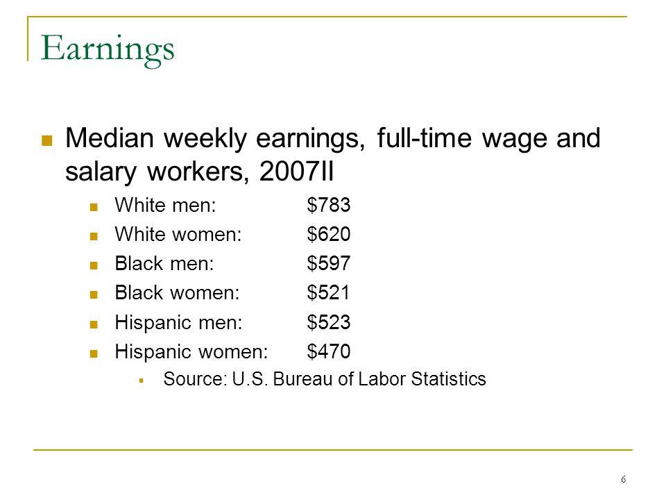 6 Earnings Median weekly earnings, full-time wage and salary workers, 2007II White men: $783 White women: $620 Black men: $597 Black women: $521 Hispanic men: $523 Hispanic women: $470 Source: U.S.