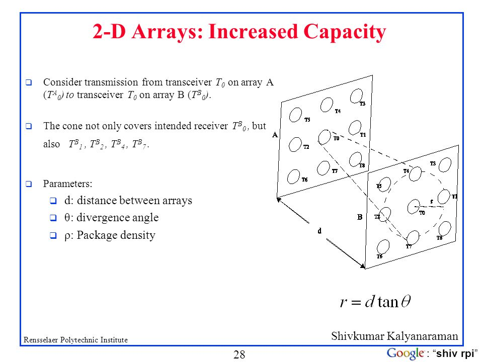 Shivkumar Kalyanaraman Rensselaer Polytechnic Institute 28 : shiv rpi 2-D Arrays: Increased Capacity q Consider transmission from transceiver T 0 on a