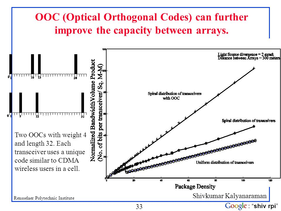Shivkumar Kalyanaraman Rensselaer Polytechnic Institute 33 : shiv rpi OOC (Optical Orthogonal Codes) can further improve the capacity between arrays.