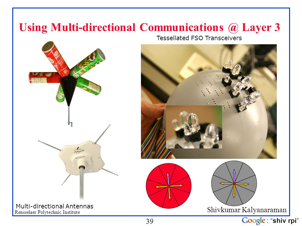 Shivkumar Kalyanaraman Rensselaer Polytechnic Institute 39 : shiv rpi Using Multi-directional Communications @ Layer 3 Multi-directional Antennas Tess