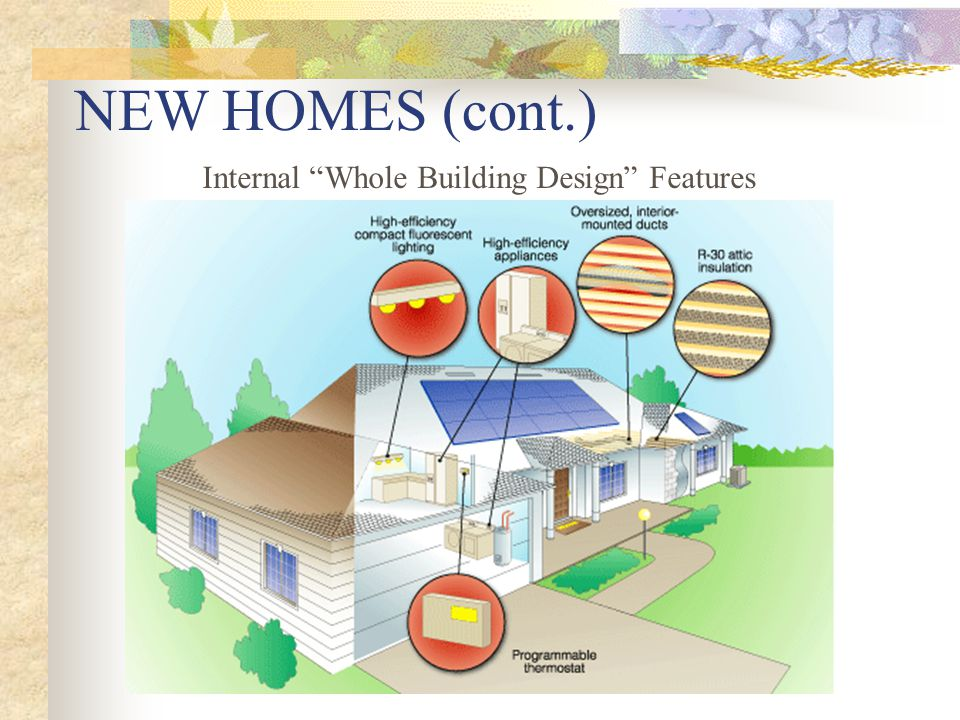 NEW HOMES (cont.) Internal Whole Building Design Features