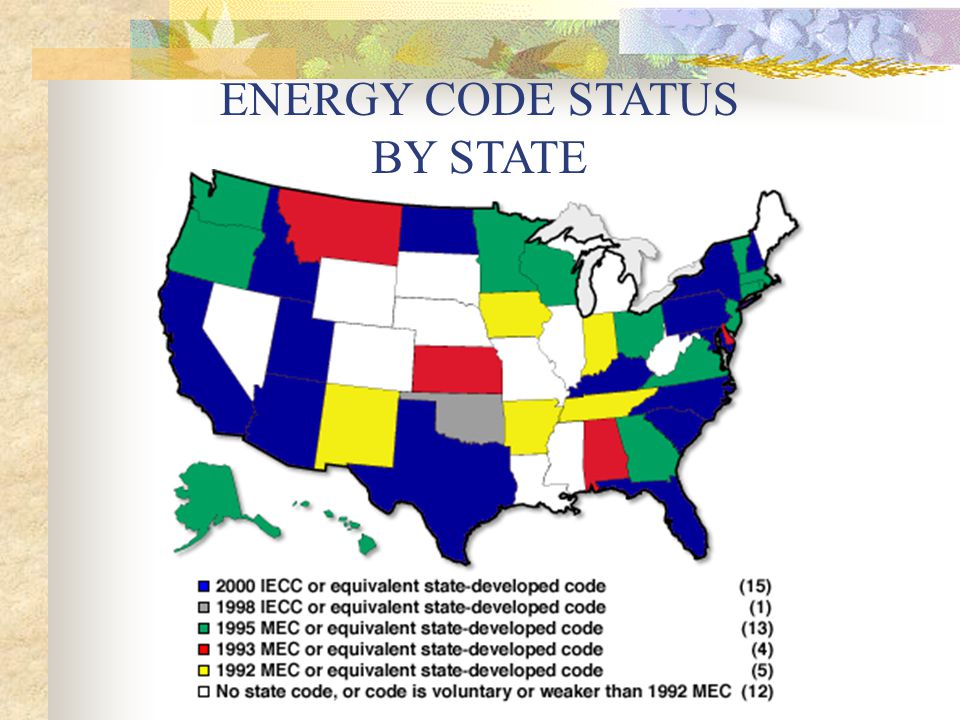 As presented at the NFRC Spring Membership Meeting, Regulatory Affairs Committee Snowbird, UT, April 2002 ENERGY CODE STATUS BY STATE
