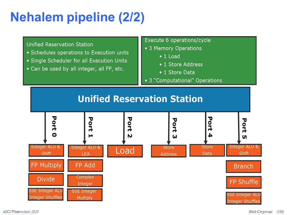 ASCI Winterschool 2010Henk Corporaal(100) Nehalem pipeline (2/2)