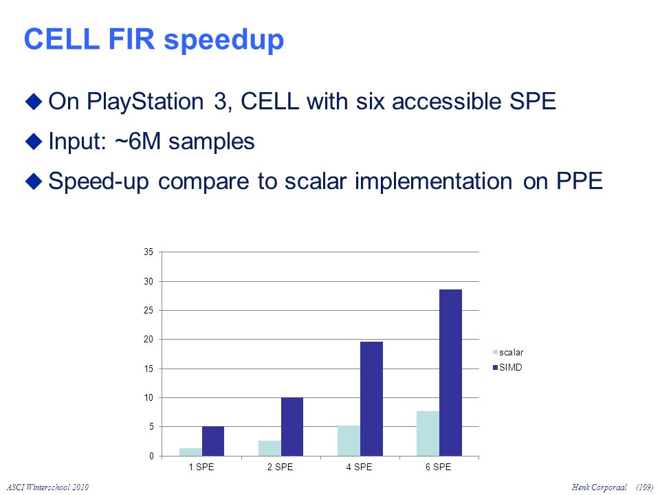 ASCI Winterschool 2010Henk Corporaal(109) CELL FIR speedup On PlayStation 3, CELL with six accessible SPE Input: ~6M samples Speed-up compare to scalar implementation on PPE