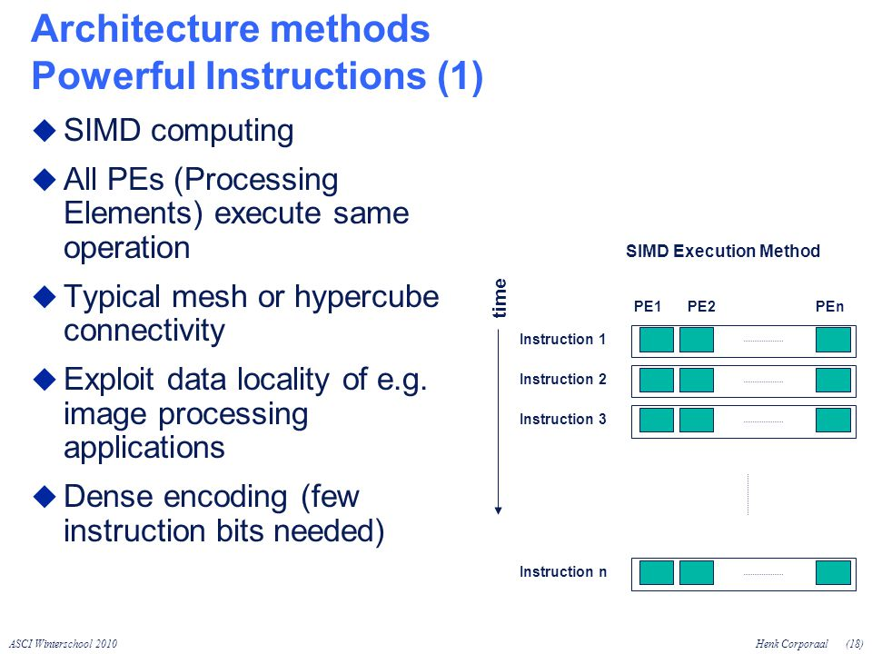 ASCI Winterschool 2010Henk Corporaal(18) Architecture methods Powerful Instructions (1) SIMD computing All PEs (Processing Elements) execute same operation Typical mesh or hypercube connectivity Exploit data locality of e.g.