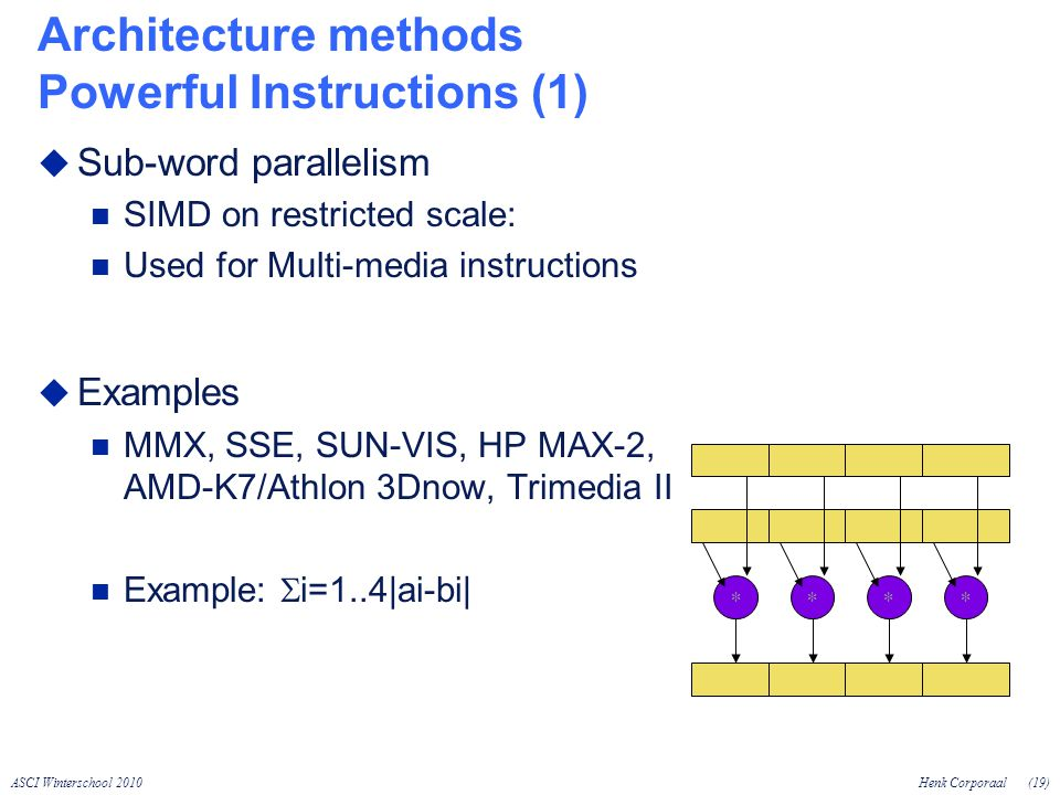 ASCI Winterschool 2010Henk Corporaal(19) Architecture methods Powerful Instructions (1) Sub-word parallelism SIMD on restricted scale: Used for Multi-media instructions Examples MMX, SSE, SUN-VIS, HP MAX-2, AMD-K7/Athlon 3Dnow, Trimedia II Example: i=1..4|ai-bi| ****
