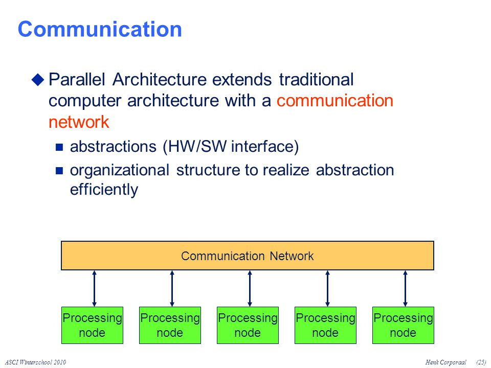 ASCI Winterschool 2010Henk Corporaal(25) Communication Parallel Architecture extends traditional computer architecture with a communication network abstractions (HW/SW interface) organizational structure to realize abstraction efficiently Communication Network Processing node Processing node Processing node Processing node Processing node