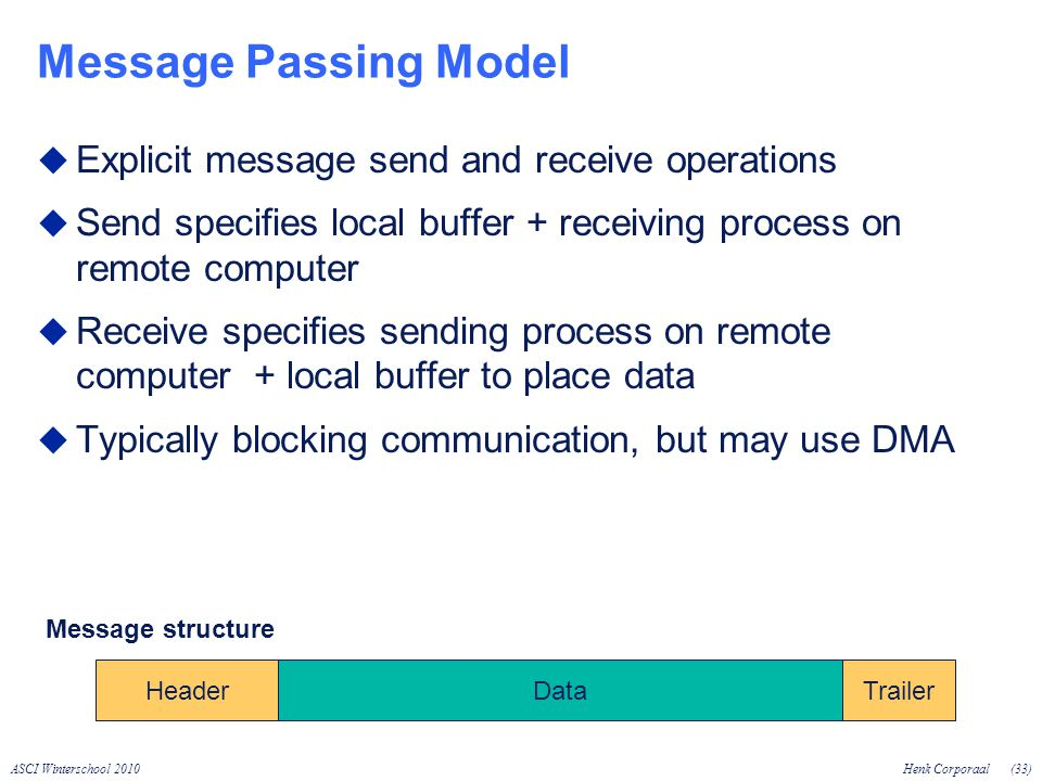 ASCI Winterschool 2010Henk Corporaal(33) Message Passing Model Explicit message send and receive operations Send specifies local buffer + receiving process on remote computer Receive specifies sending process on remote computer + local buffer to place data Typically blocking communication, but may use DMA HeaderDataTrailer Message structure