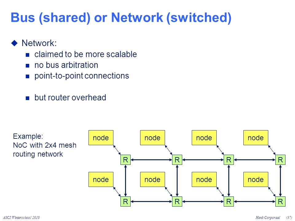 ASCI Winterschool 2010Henk Corporaal(37) Bus (shared) or Network (switched) Network: claimed to be more scalable no bus arbitration point-to-point connections but router overhead node R R R R R R R R Example: NoC with 2x4 mesh routing network