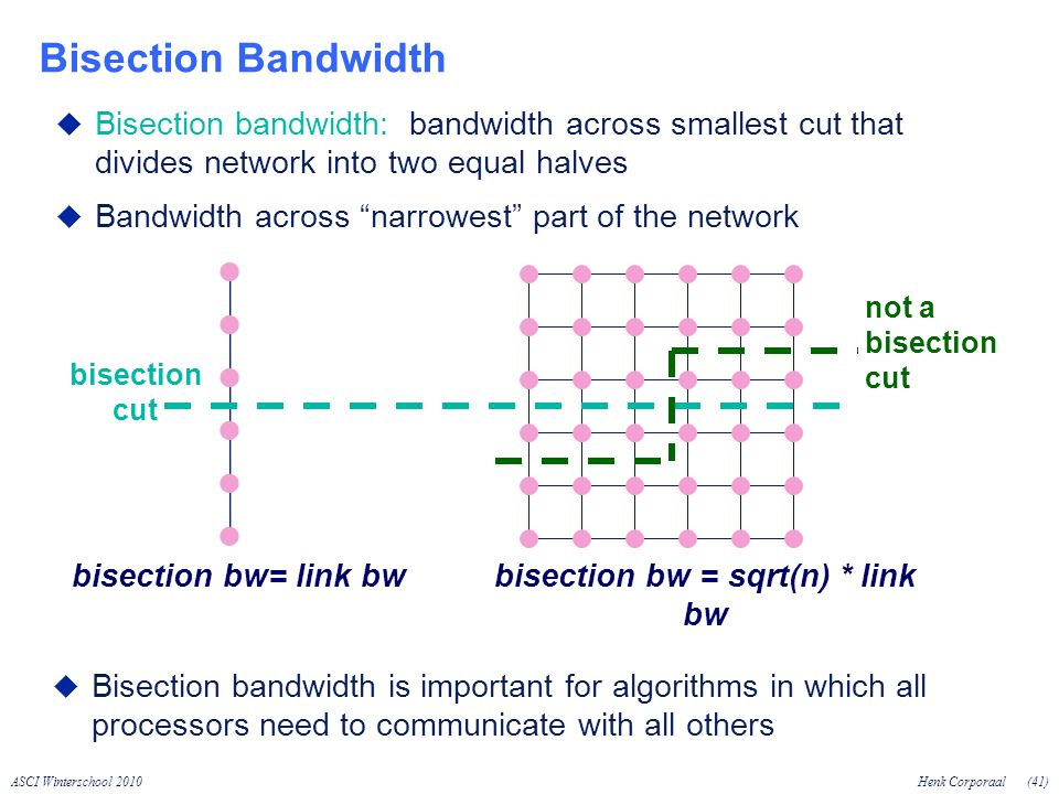 ASCI Winterschool 2010Henk Corporaal(41) Bisection Bandwidth Bisection bandwidth: bandwidth across smallest cut that divides network into two equal halves Bandwidth across narrowest part of the network bisection cut not a bisection cut bisection bw= link bwbisection bw = sqrt(n) * link bw Bisection bandwidth is important for algorithms in which all processors need to communicate with all others