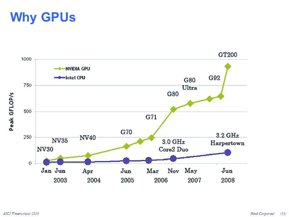 ASCI Winterschool 2010Henk Corporaal(53) Why GPUs